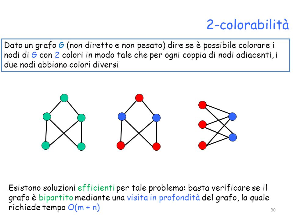 2-colorabilità