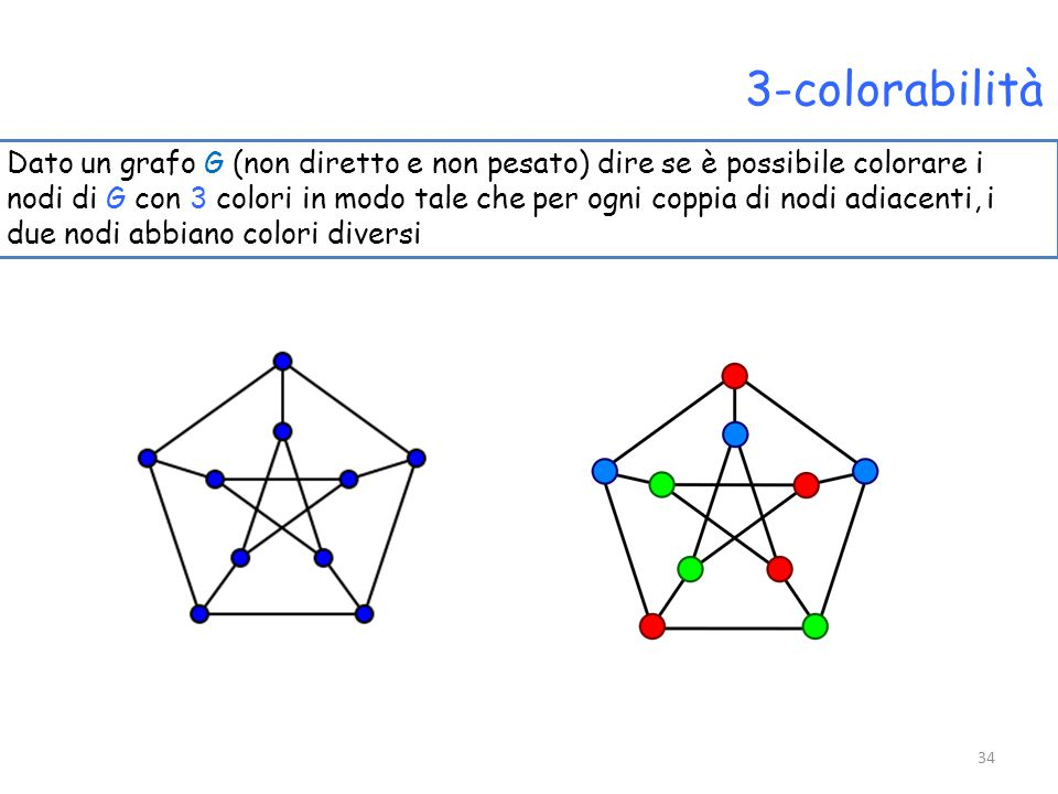 3-colorabilità