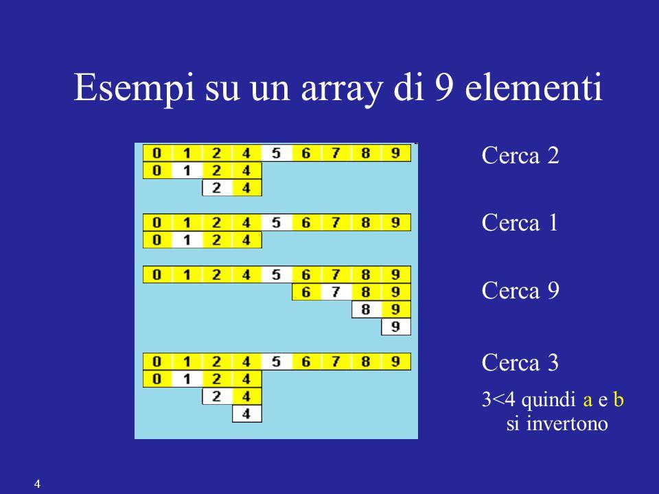 Esempi su un array di 9 elementi
