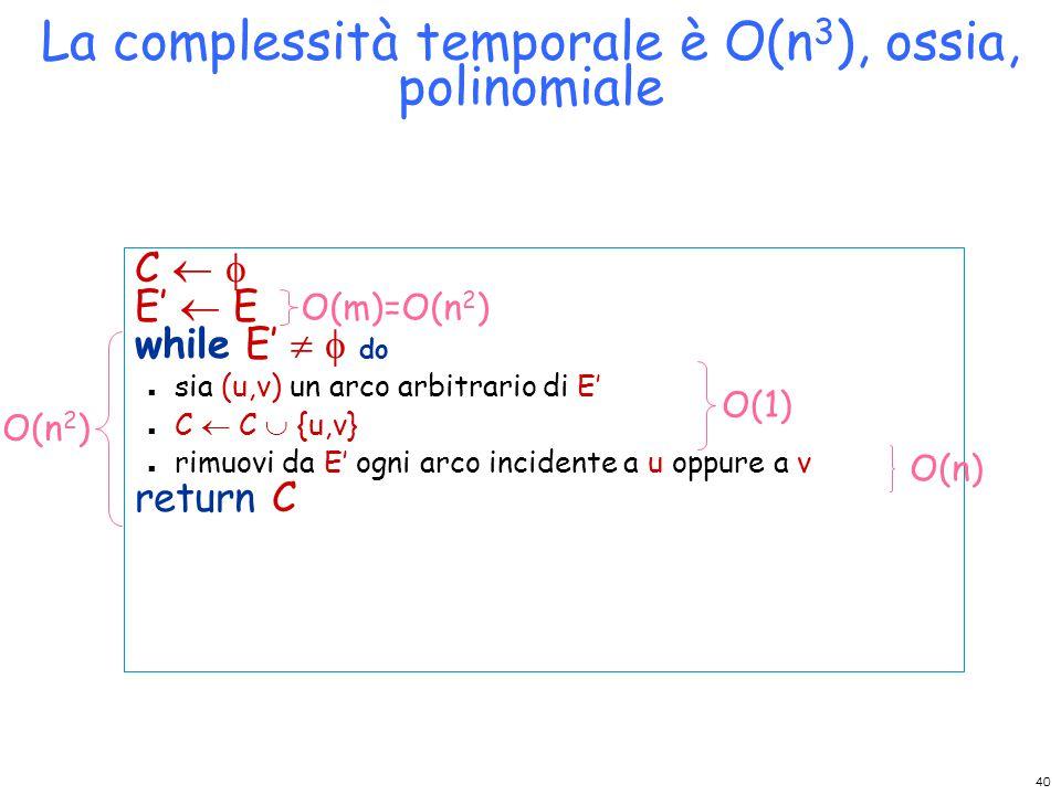 La complessità temporale è O(n3), ossia, polinomiale