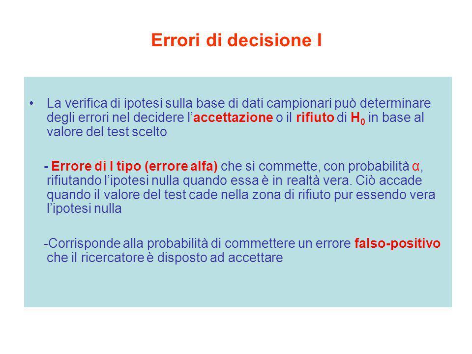 Errori di decisione I