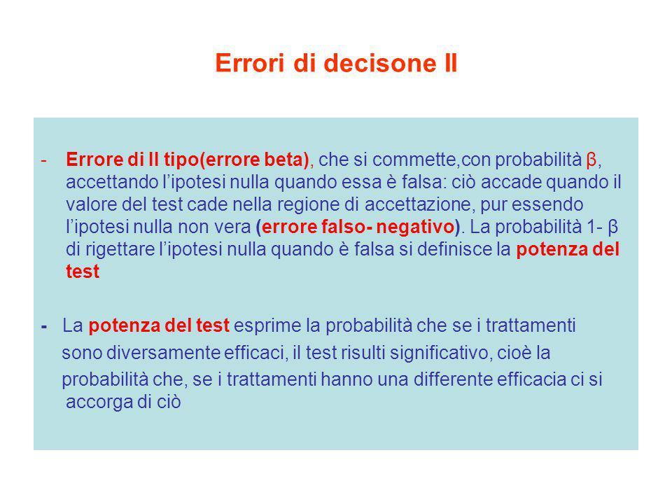 Errori di decisone II