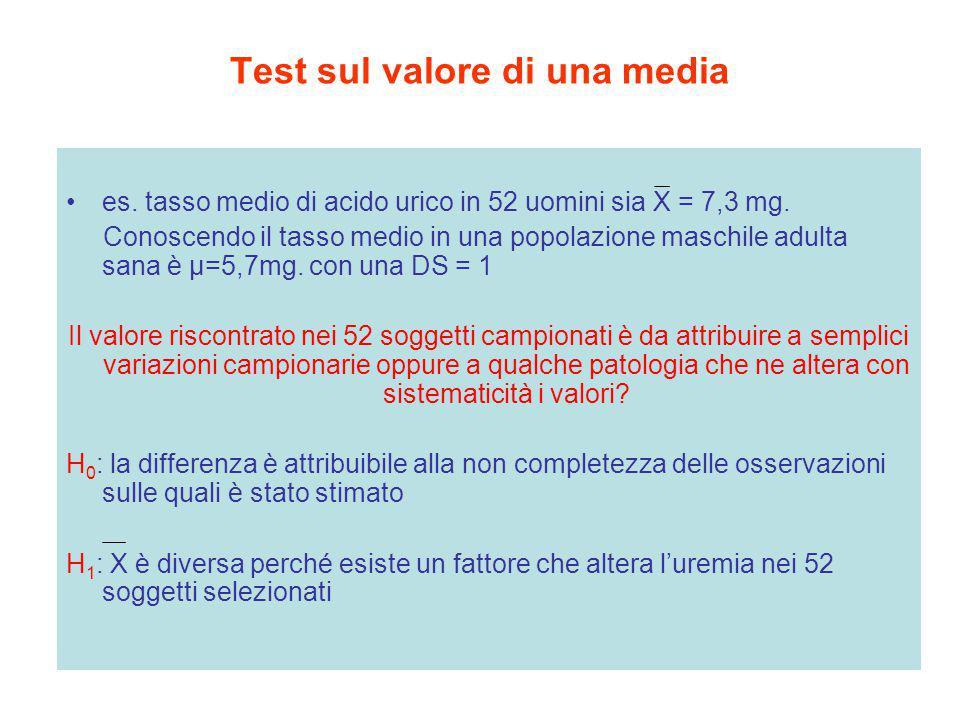 Test sul valore di una media