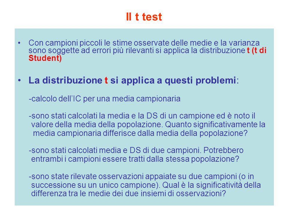 Il t test La distribuzione t si applica a questi problemi: