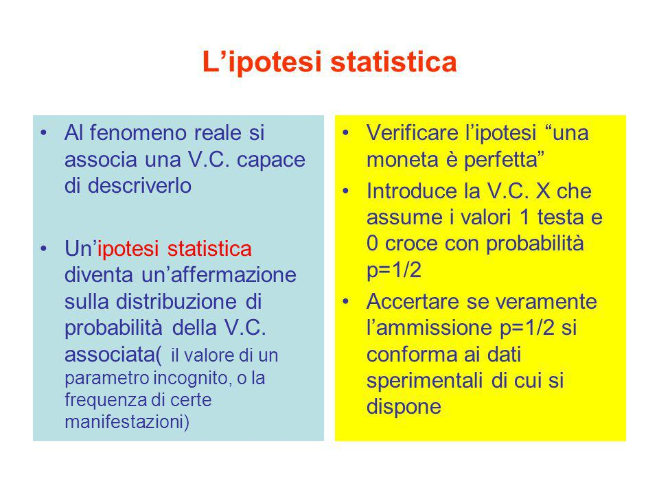 L'ipotesi statistica Al fenomeno reale si associa una V.C. capace di descriverlo.