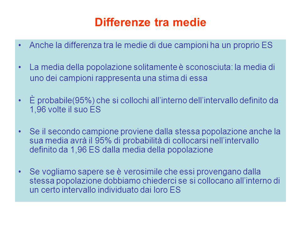 Differenze tra medie Anche la differenza tra le medie di due campioni ha un proprio ES.