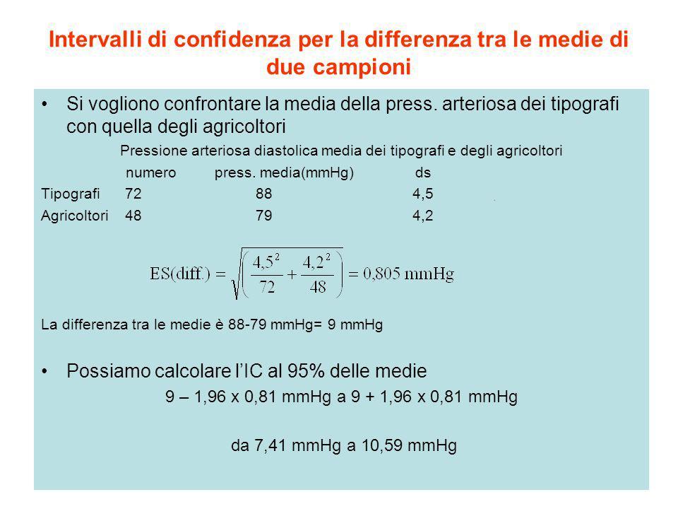 Pressione arteriosa diastolica media dei tipografi e degli agricoltori