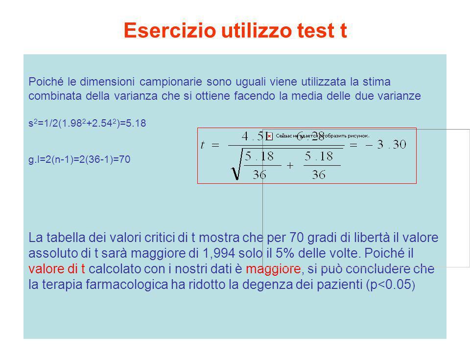 Esercizio utilizzo test t