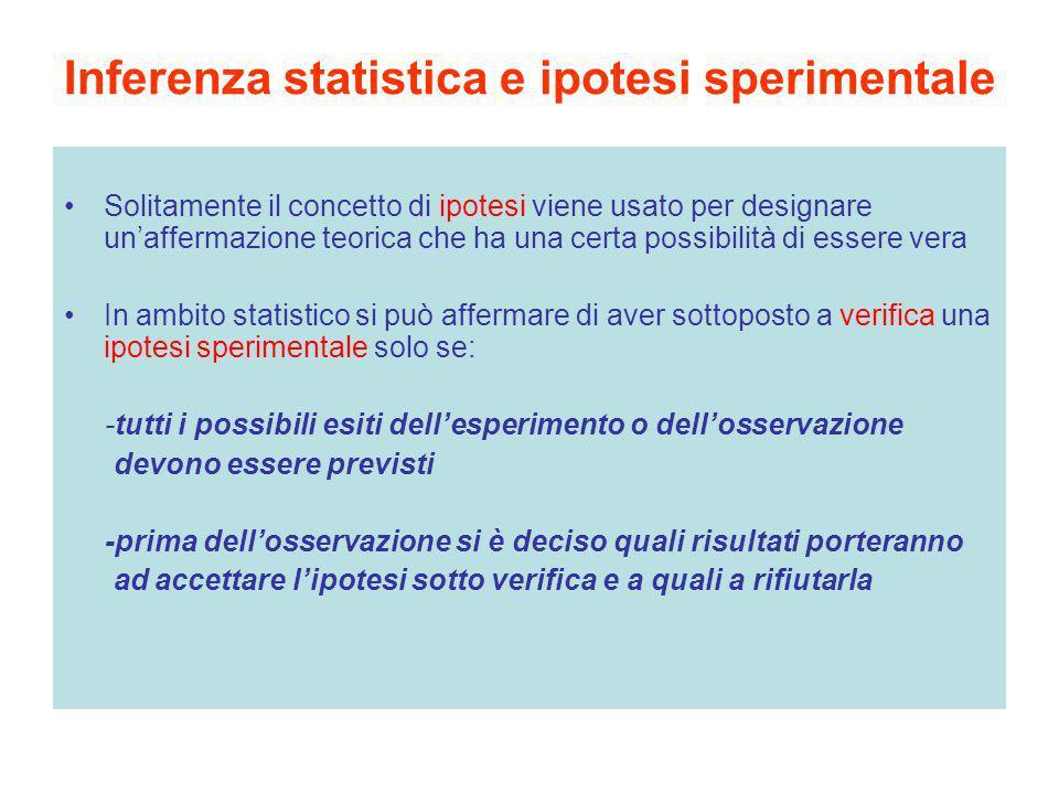 Inferenza statistica e ipotesi sperimentale