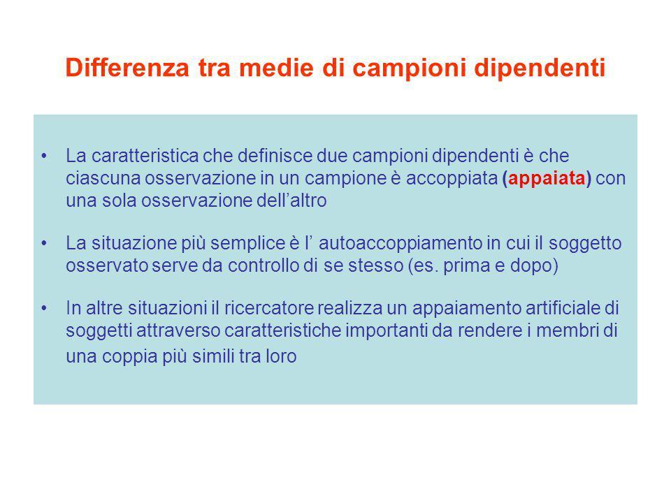 Differenza tra medie di campioni dipendenti