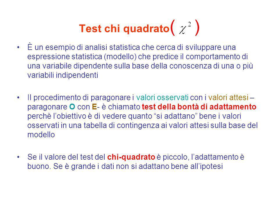 Test chi quadrato( )