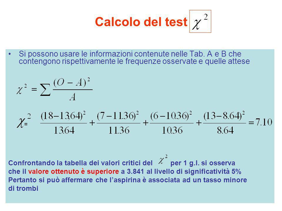 Calcolo del test Si possono usare le informazioni contenute nelle Tab. A e B che contengono rispettivamente le frequenze osservate e quelle attese.