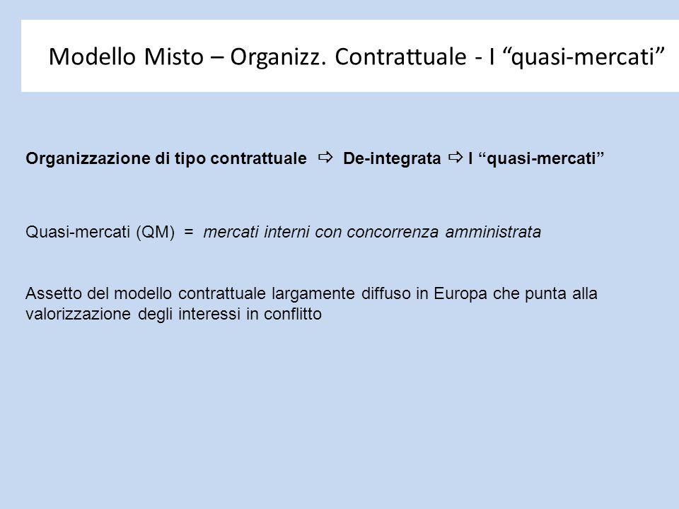 Modello Misto – Organizz. Contrattuale - I quasi-mercati