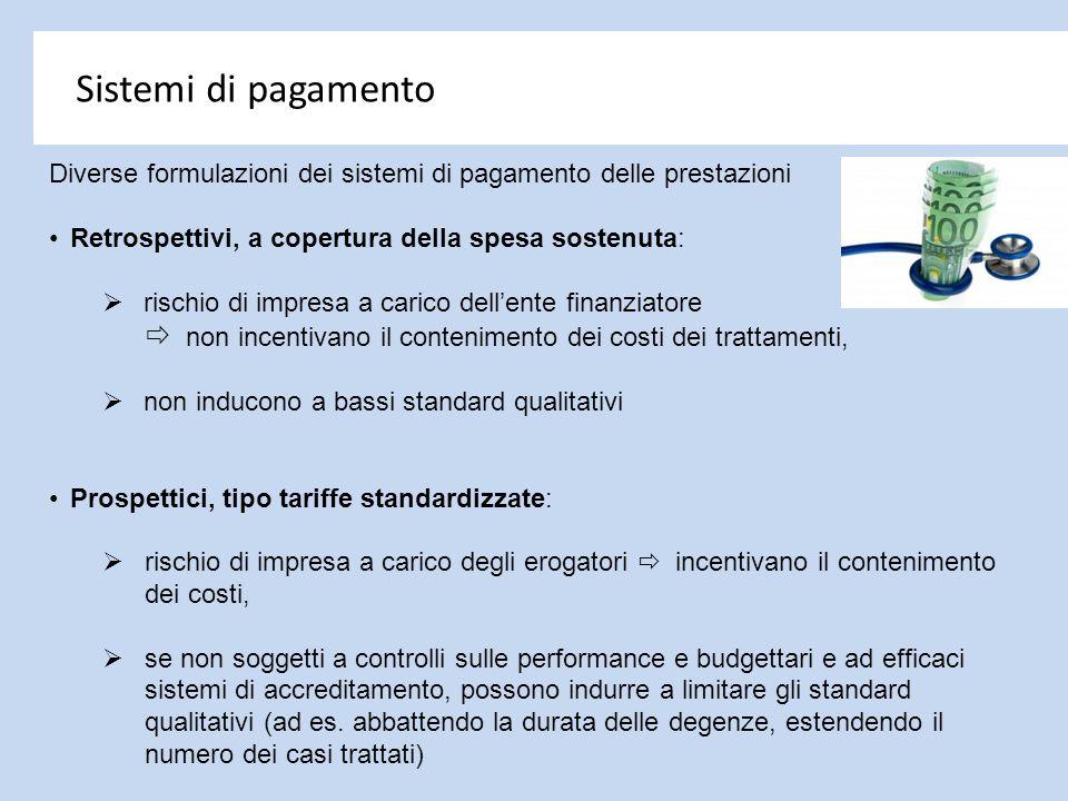 Sistemi di pagamento Diverse formulazioni dei sistemi di pagamento delle prestazioni. Retrospettivi, a copertura della spesa sostenuta:
