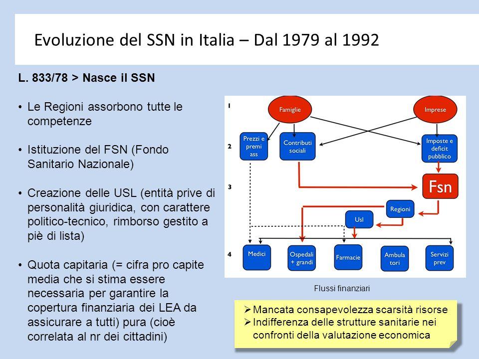 Evoluzione del SSN in Italia – Dal 1979 al 1992