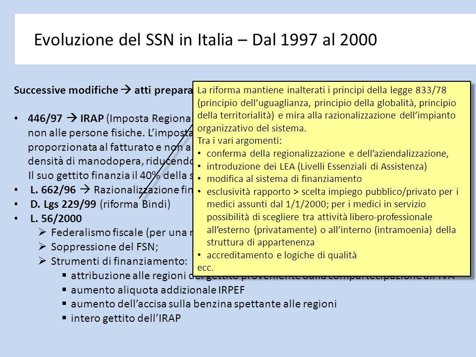 Evoluzione del SSN in Italia – Dal 1997 al 2000