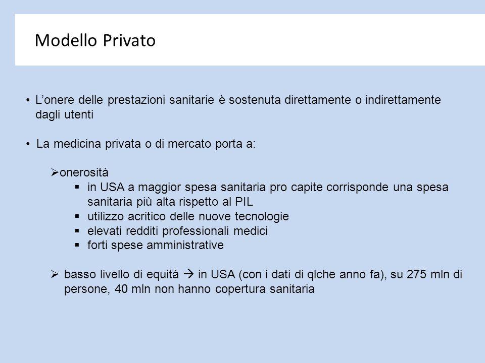 Modello Privato L'onere delle prestazioni sanitarie è sostenuta direttamente o indirettamente dagli utenti.