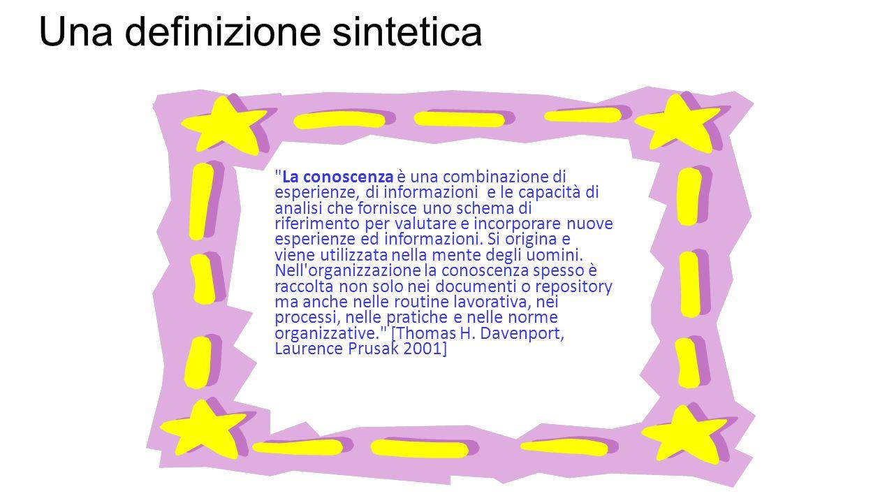 Una definizione sintetica
