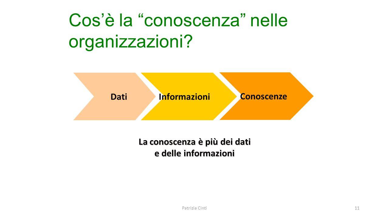 La conoscenza è più dei dati e delle informazioni