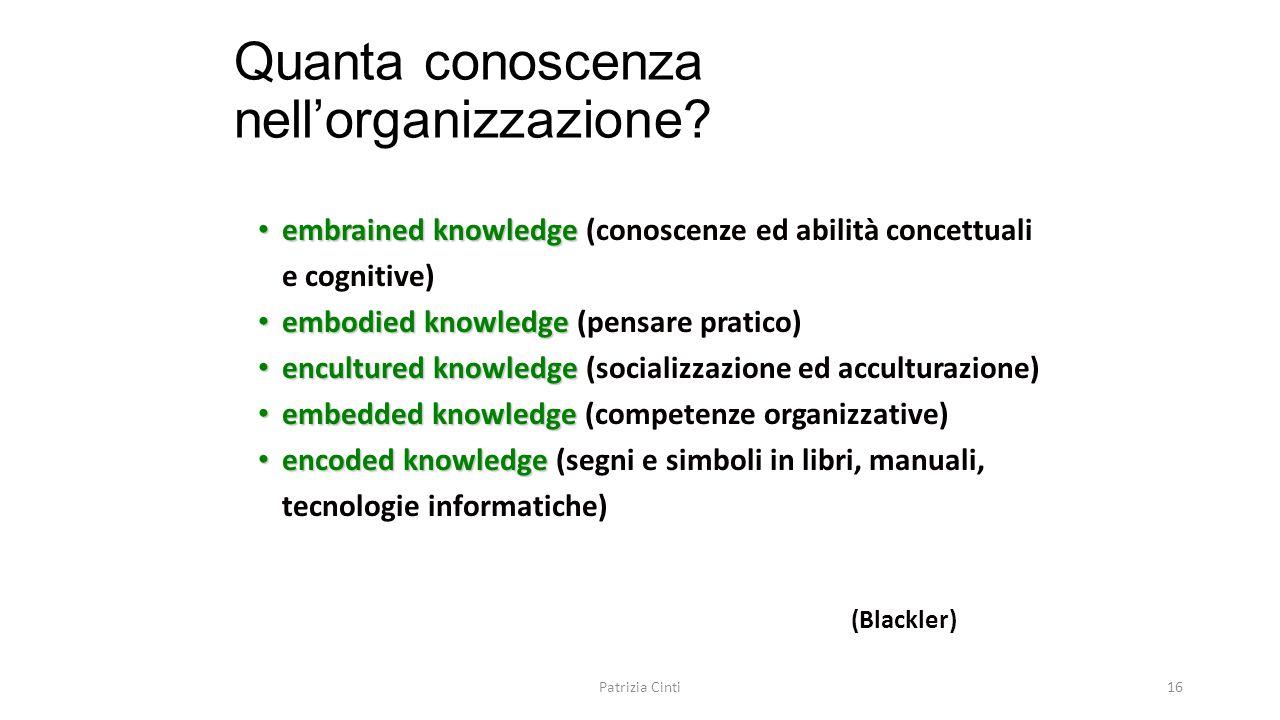 Quanta conoscenza nell'organizzazione