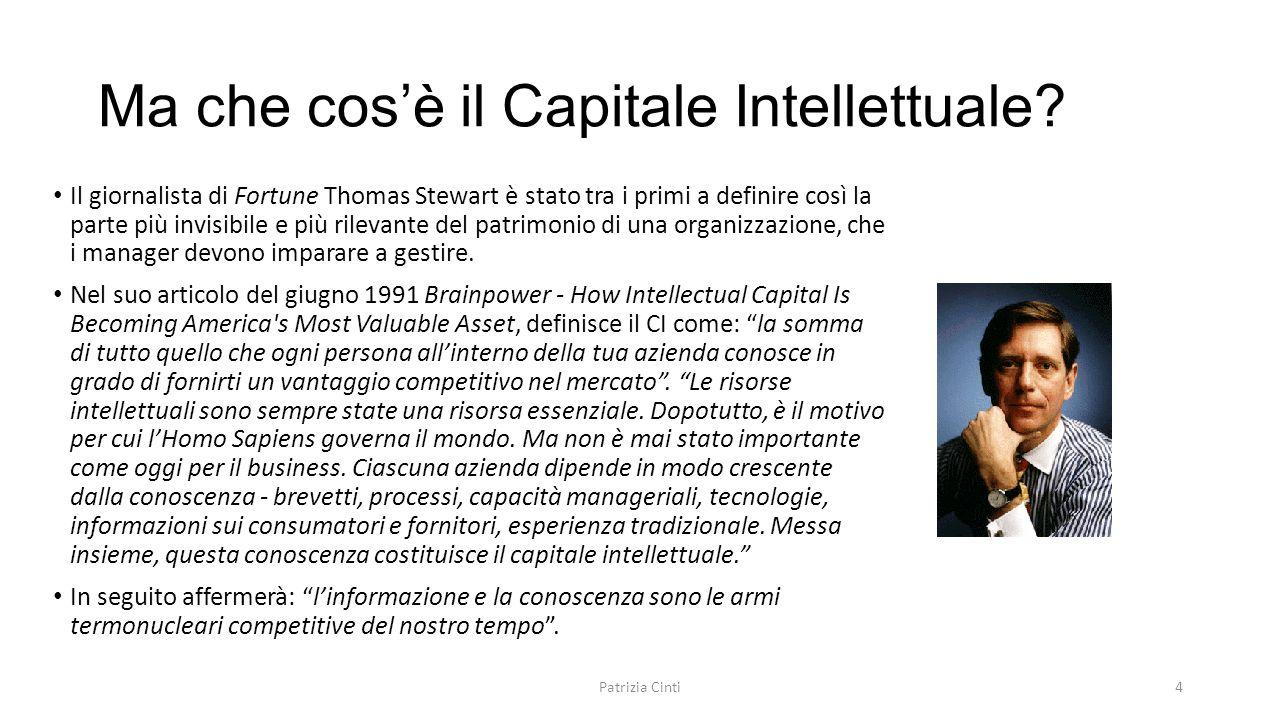 Ma che cos'è il Capitale Intellettuale