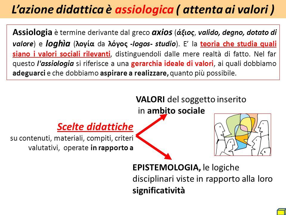 L'azione didattica è assiologica ( attenta ai valori )