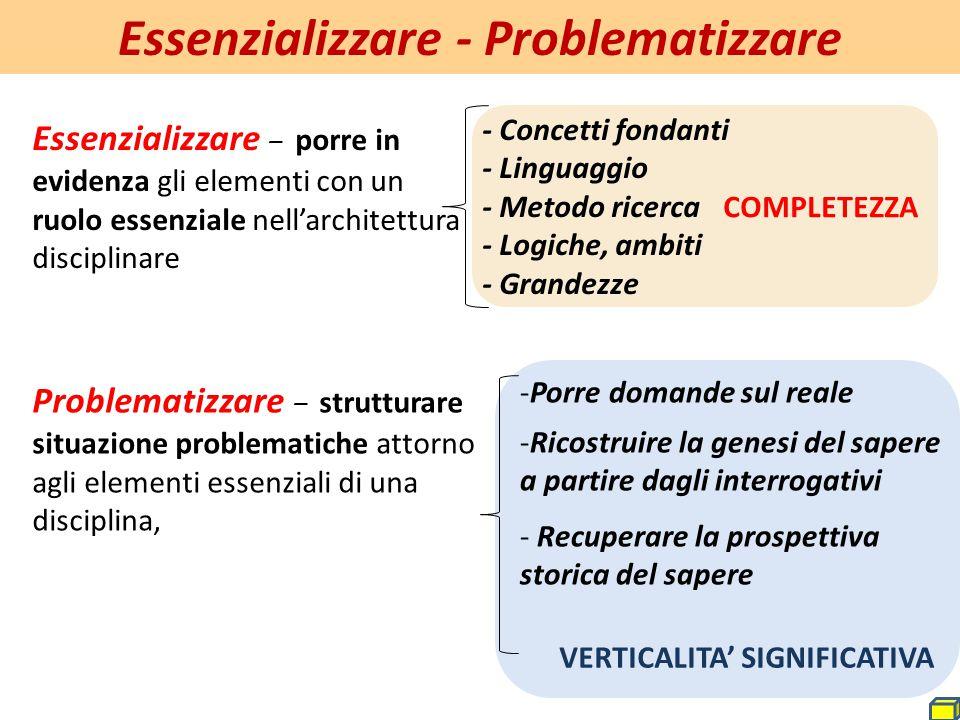 Essenzializzare - Problematizzare