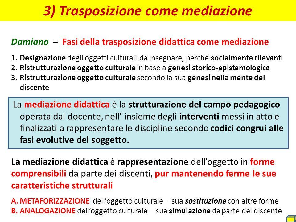 3) Trasposizione come mediazione