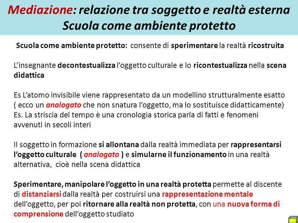 Mediazione: relazione tra soggetto e realtà esterna