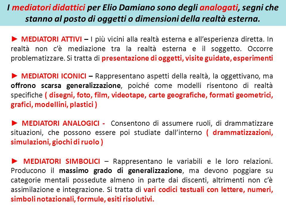 I mediatori didattici per Elio Damiano sono degli analogati, segni che stanno al posto di oggetti o dimensioni della realtà esterna.
