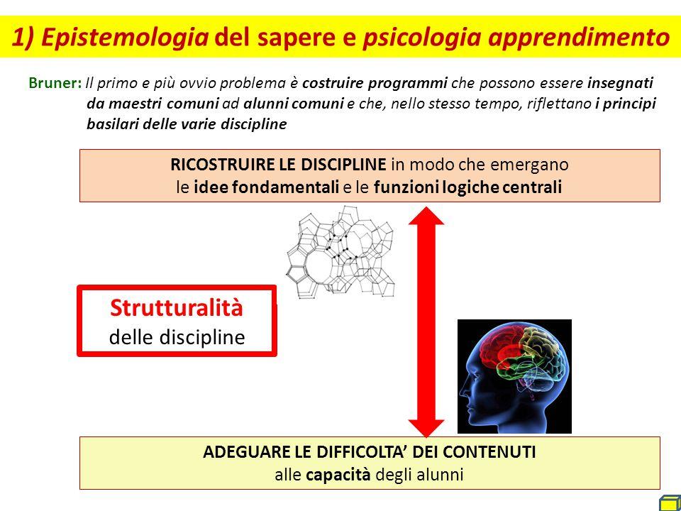 1) Epistemologia del sapere e psicologia apprendimento