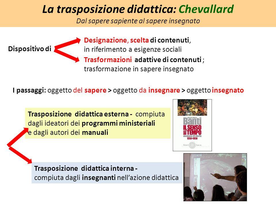 La trasposizione didattica: Chevallard Dal sapere sapiente al sapere insegnato