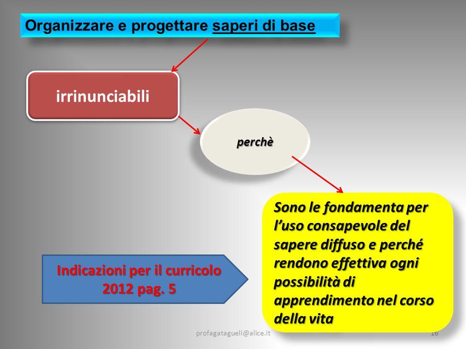Indicazioni per il curricolo 2012 pag. 5