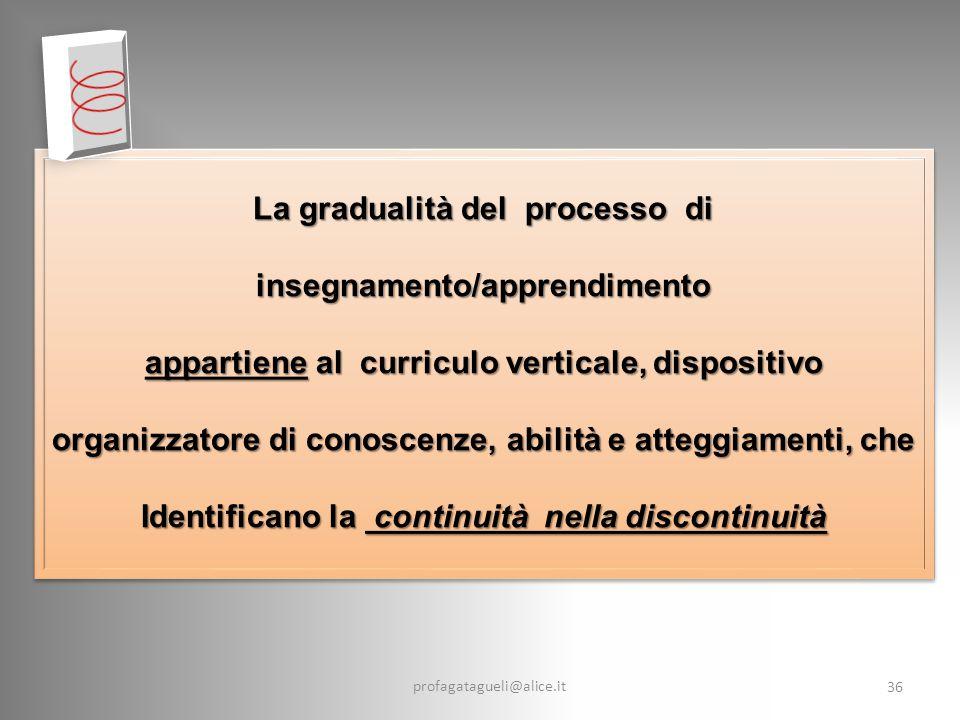 La gradualità del processo di insegnamento/apprendimento