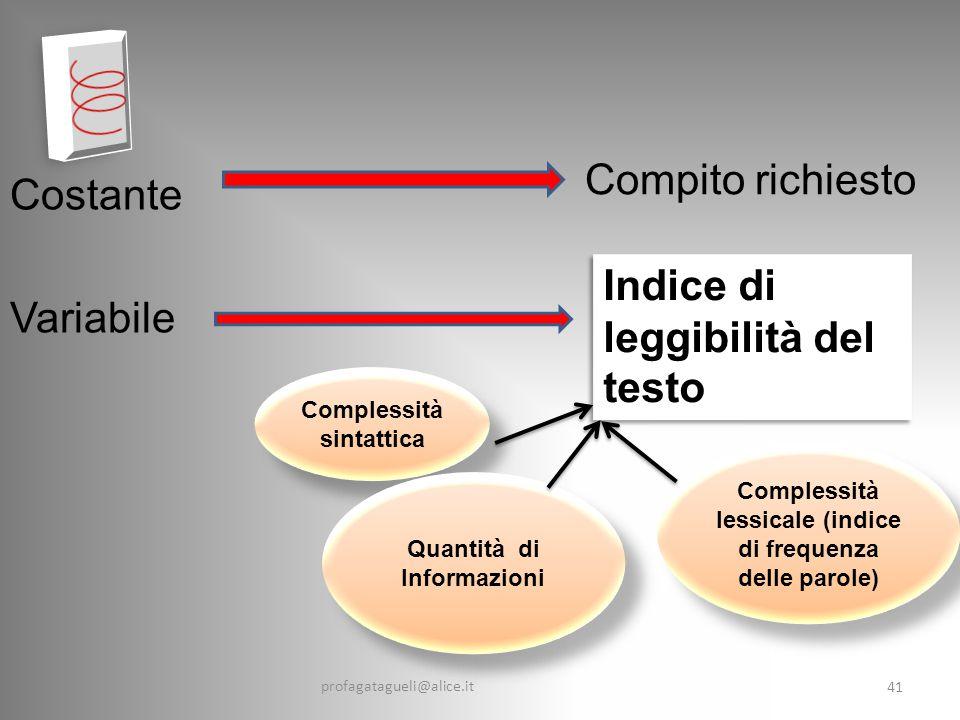 Complessità sintattica lessicale (indice di frequenza delle parole)