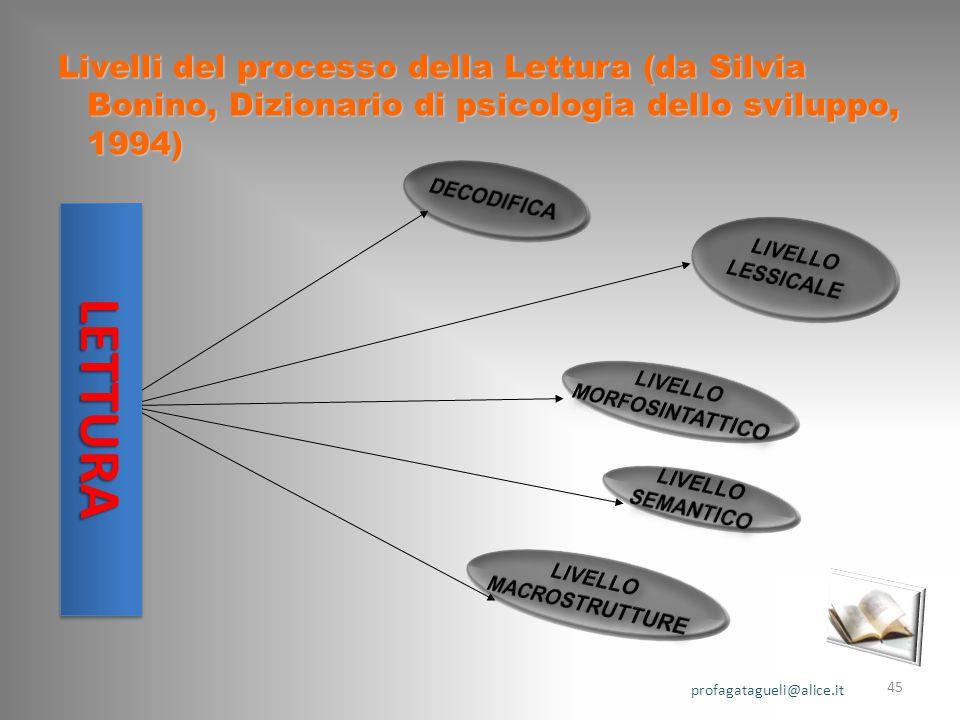 Livelli del processo della Lettura (da Silvia Bonino, Dizionario di psicologia dello sviluppo, 1994)