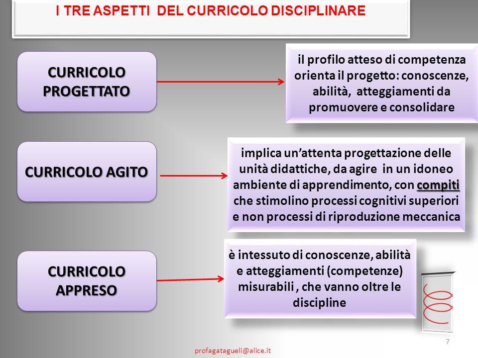 I TRE ASPETTI DEL CURRICOLO DISCIPLINARE