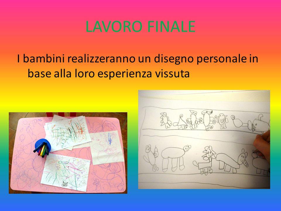 LAVORO FINALE I bambini realizzeranno un disegno personale in base alla loro esperienza vissuta