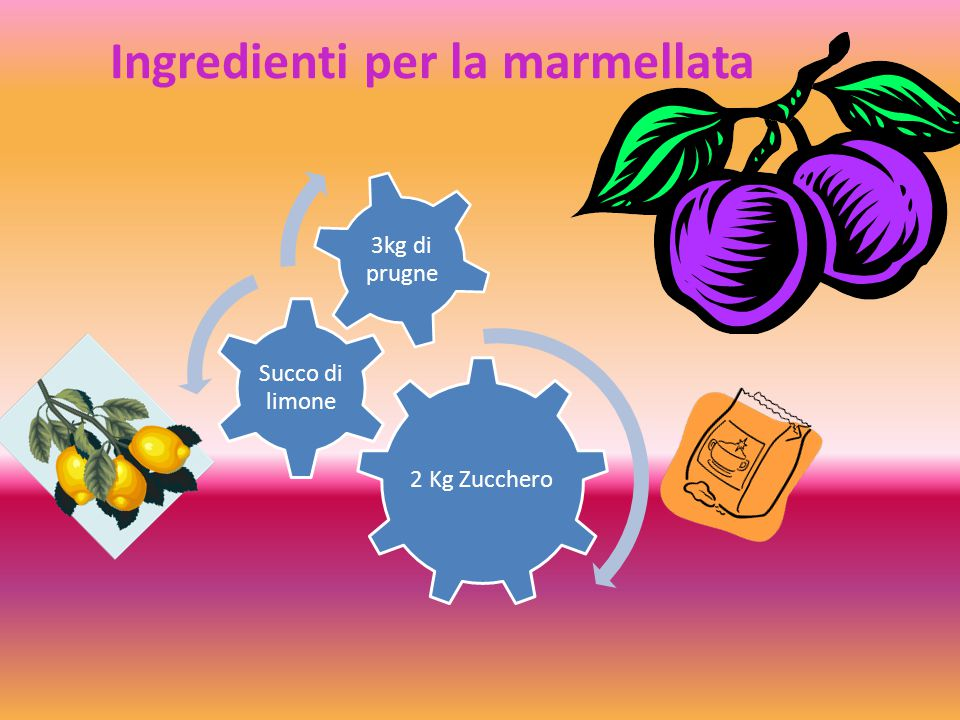 Ingredienti per la marmellata