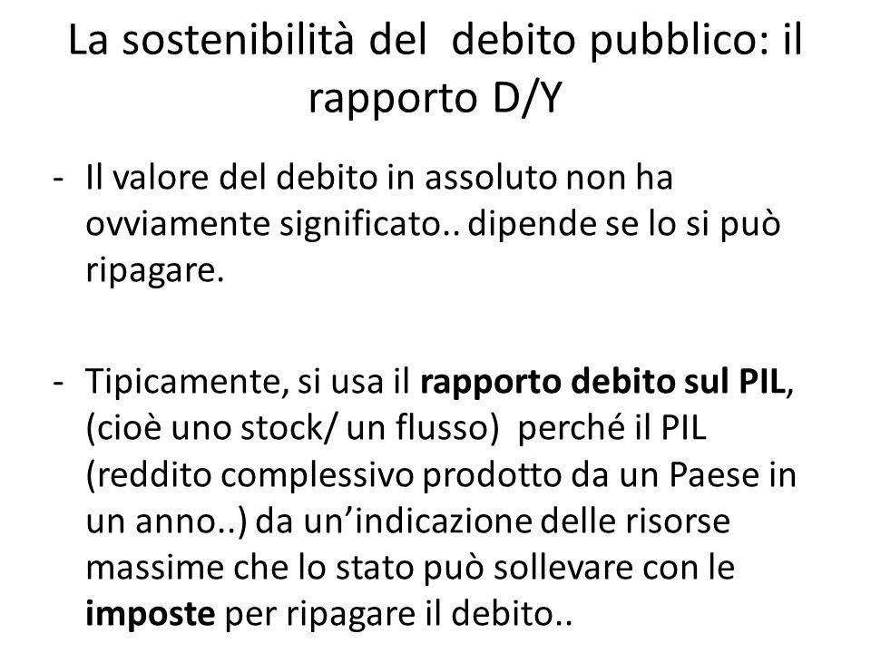 La sostenibilità del debito pubblico: il rapporto D/Y