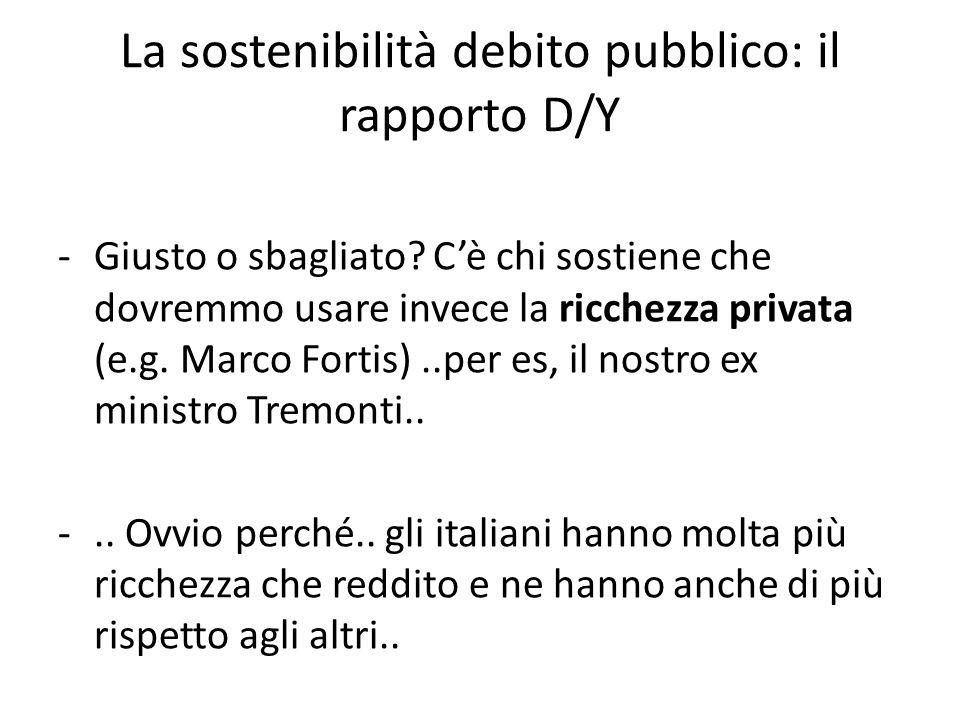 La sostenibilità debito pubblico: il rapporto D/Y