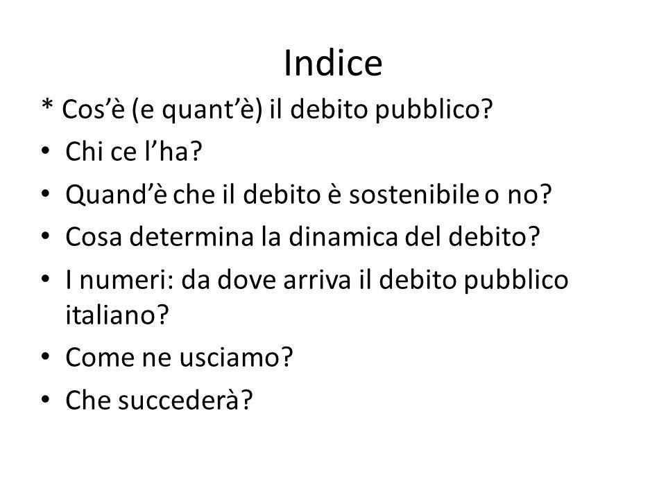 Indice * Cos'è (e quant'è) il debito pubblico Chi ce l'ha
