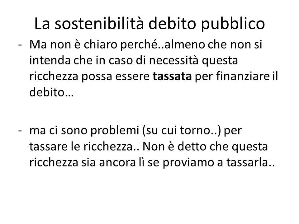 La sostenibilità debito pubblico