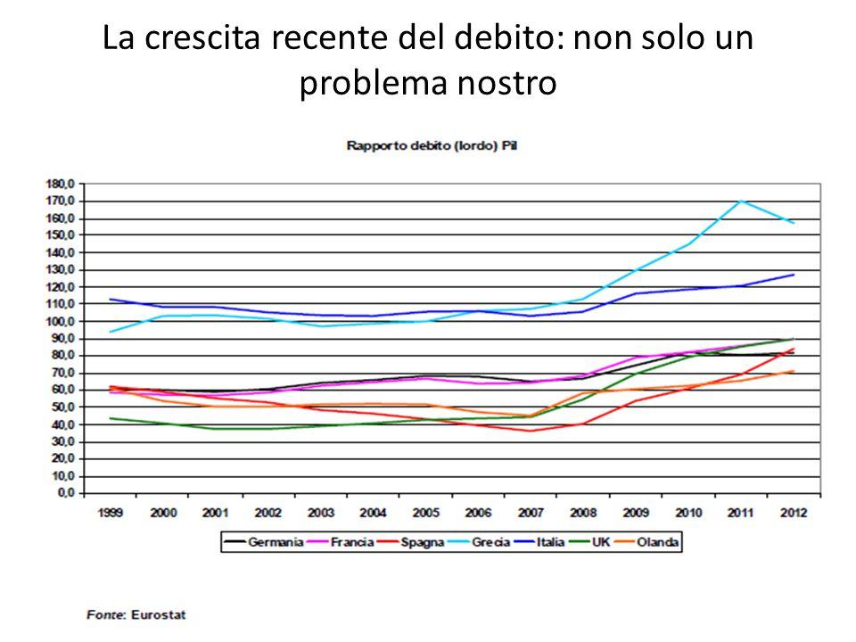 La crescita recente del debito: non solo un problema nostro