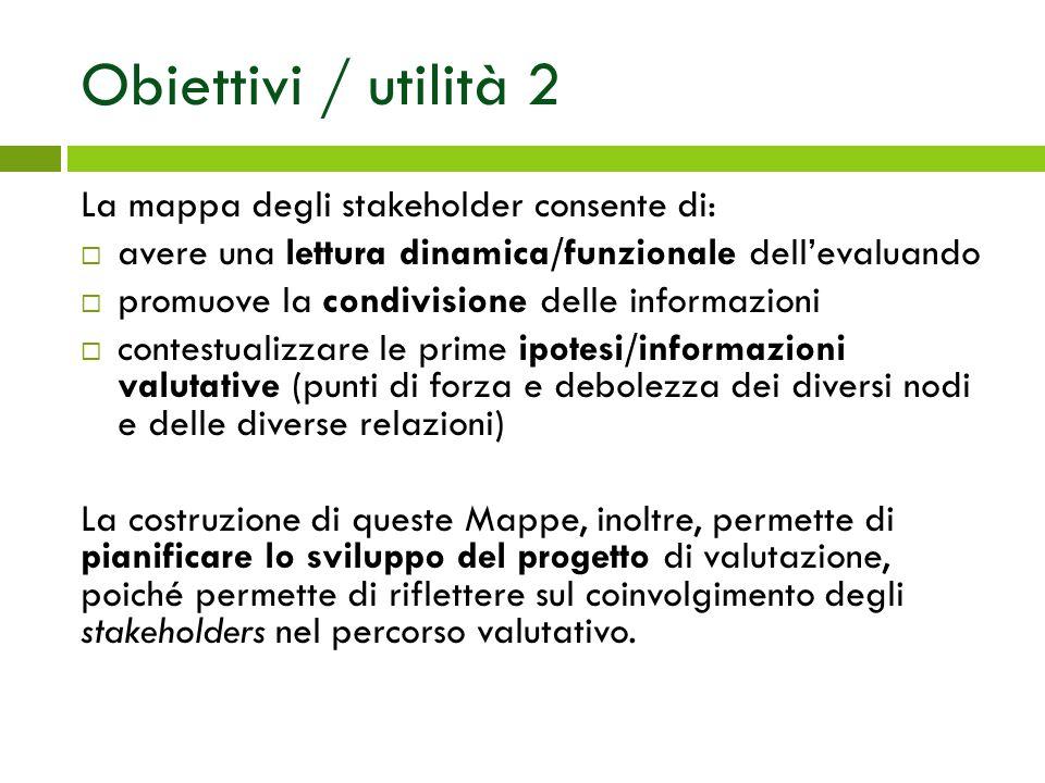 Obiettivi / utilità 2 La mappa degli stakeholder consente di: