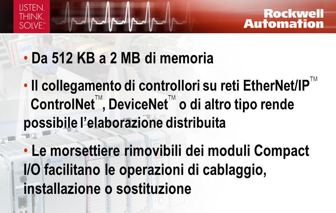 Da 512 KB a 2 MB di memoria