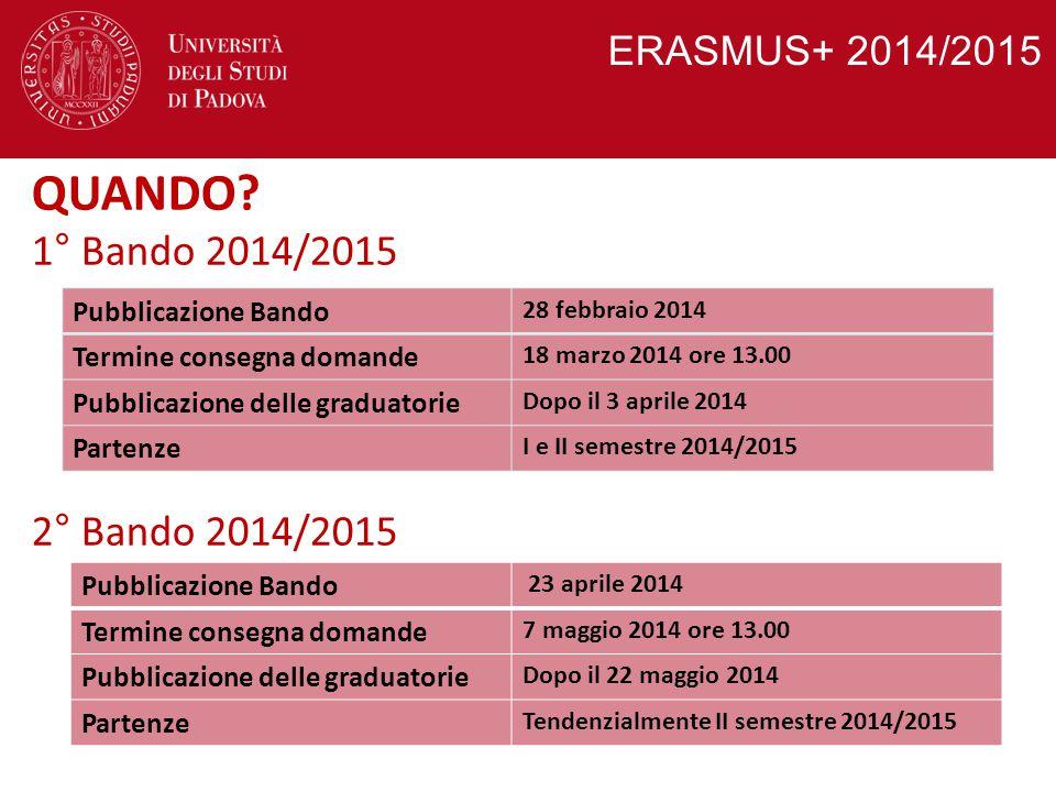 QUANDO 1° Bando 2014/2015 2° Bando 2014/2015 ERASMUS+ 2014/2015