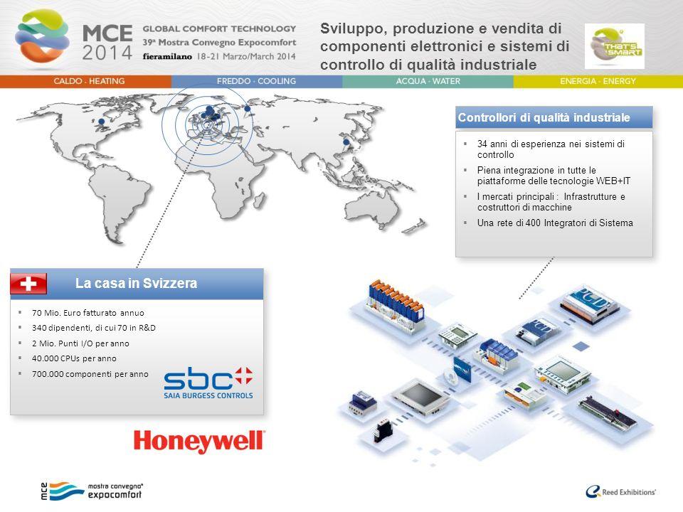 Sviluppo, produzione e vendita di componenti elettronici e sistemi di controllo di qualità industriale