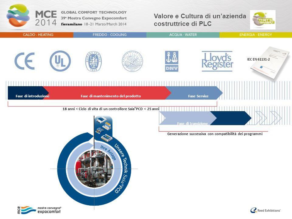 Valore e Cultura di un'azienda costruttrice di PLC