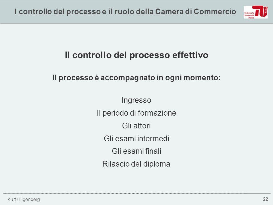I controllo del processo e il ruolo della Camera di Commercio